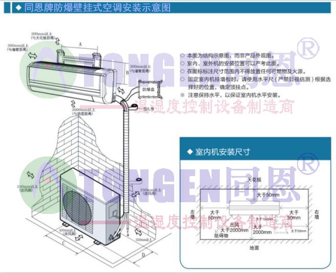 防爆壁挂式空调安装示意图