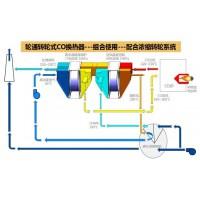 上海轮通转轮式催化燃烧换热器