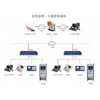 食堂刷卡扫码一体识别机,微信线上订餐系统,食堂消费点餐系统