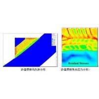 SYSWELD焊接热处理装配模拟软件代理商销售价格电话